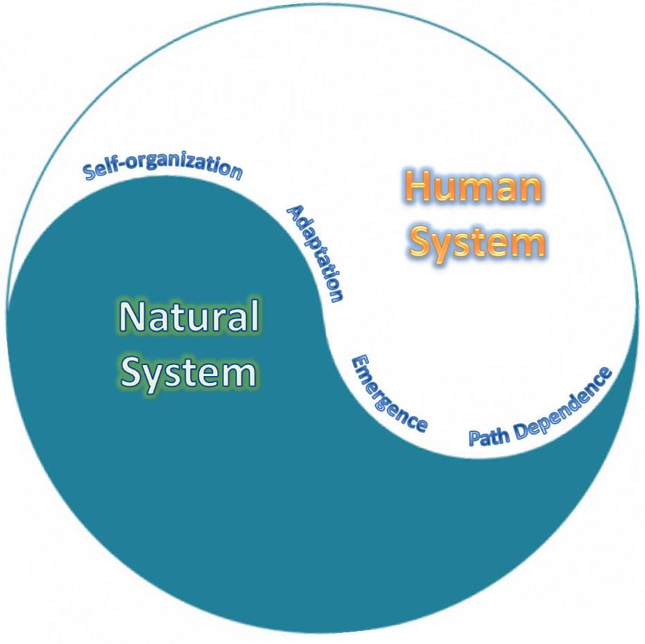Uncc Natural Science
